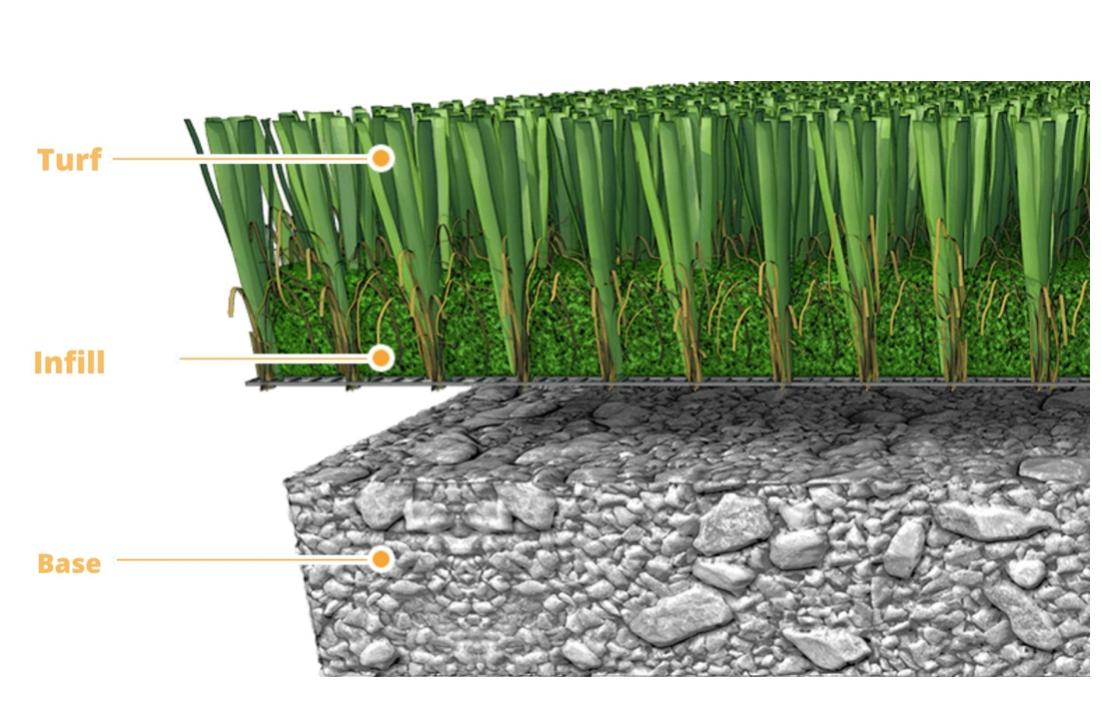 synthetic turf international of jupiter